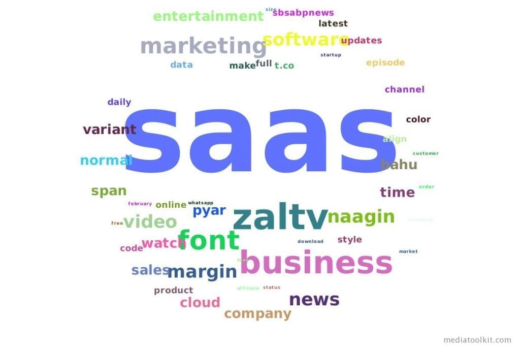 Word Cloud can be a source of inspiration for content creation